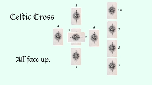 Tarot Spread Celtic Cross