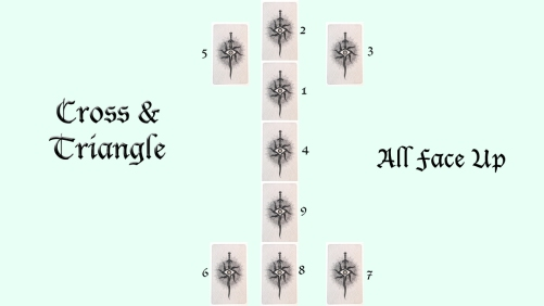Tarot Spread Cross & Triangle