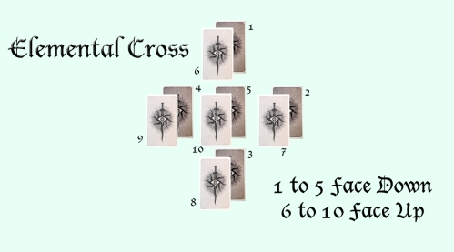 Tarot Spread Elemental Cross