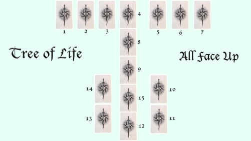 Tarot Spread Tree of Life